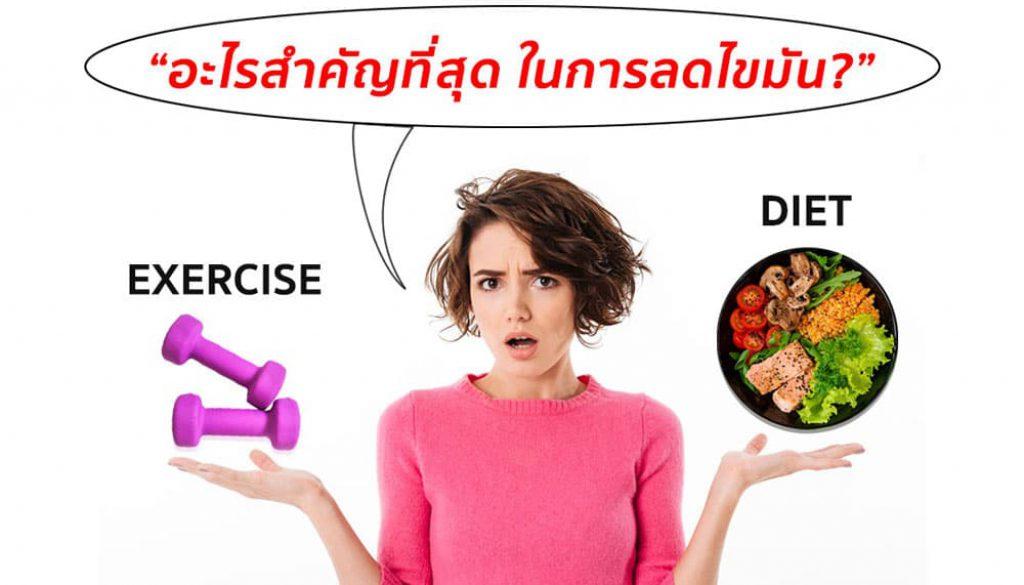 การออกกำลังกาย, การไดเอท, การลดไขมัน